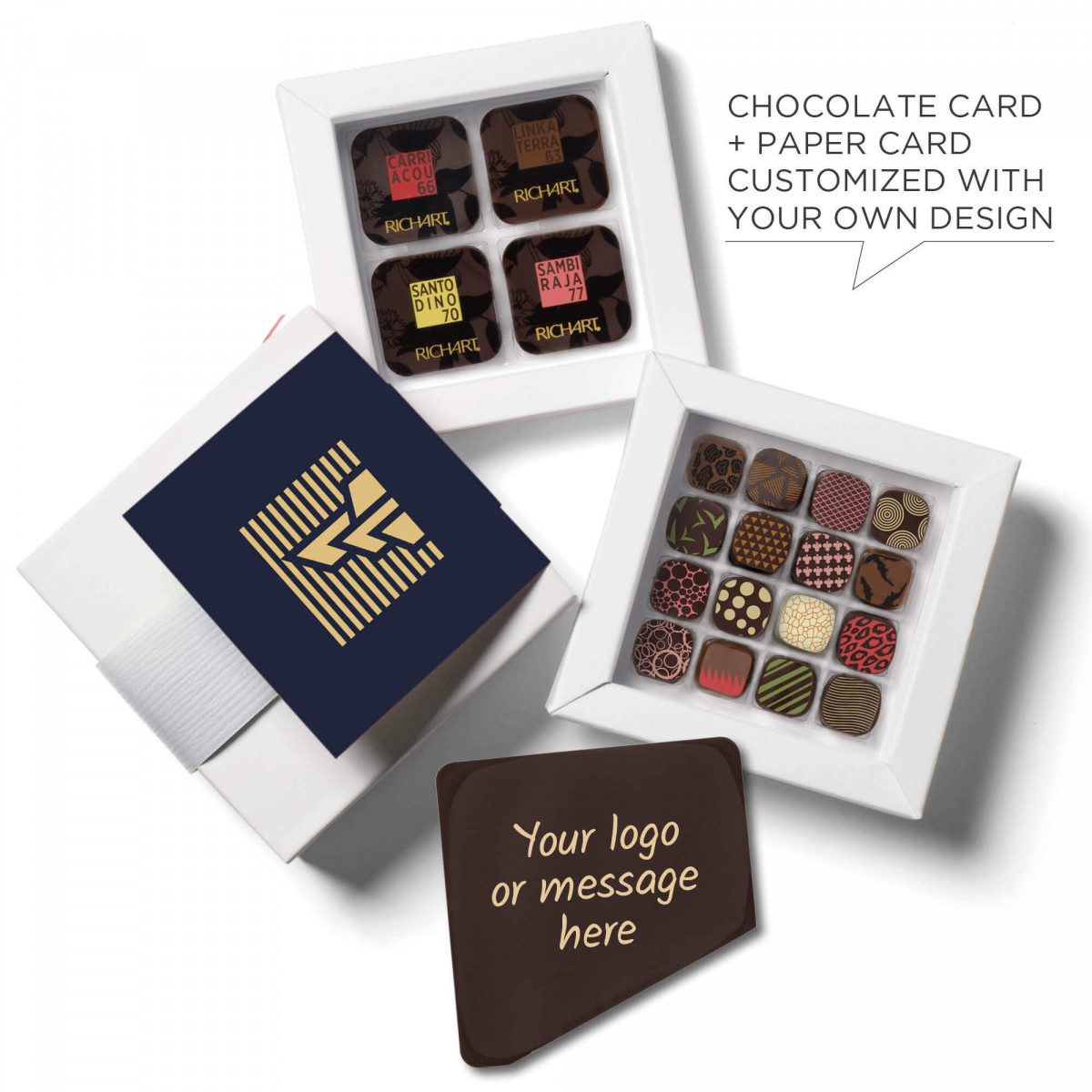 Experience Gift box - full personalization